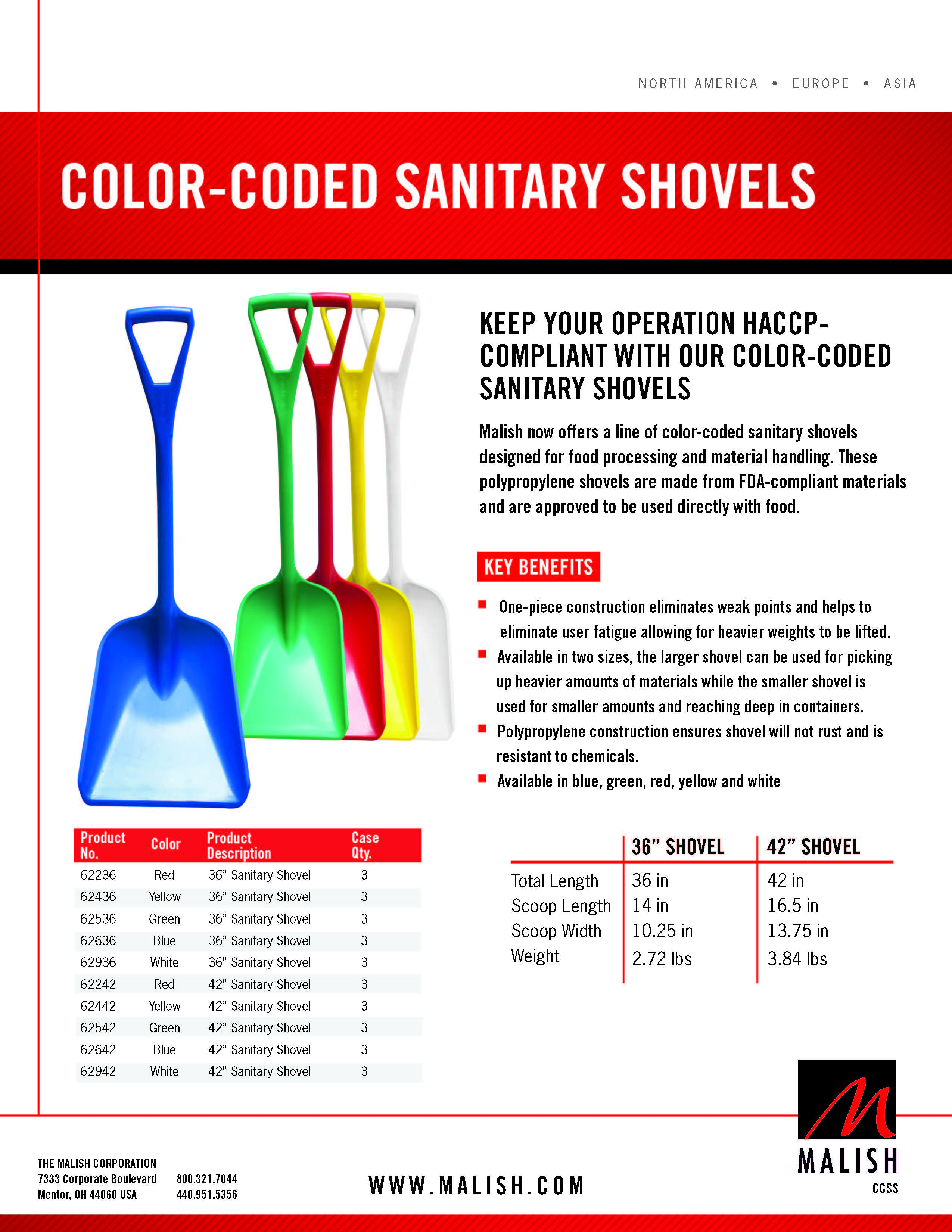 Color Coded Sanitary Shovels